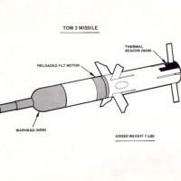 misil TOW2. de fdra.blogspot.com